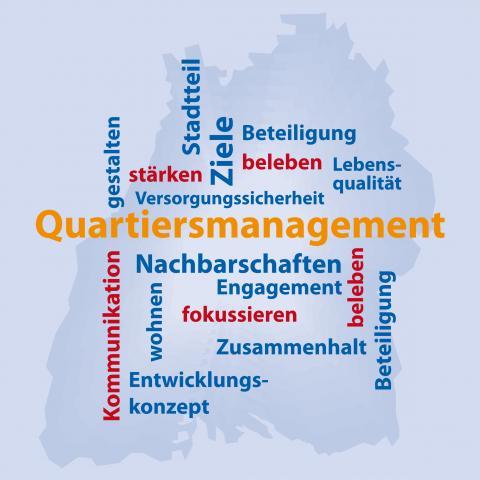 """Fachkongress """"Sozialraumorientierte Quartiersentwicklung - Vom Wunsch zur Wirklichkeit"""" am 5. Oktober 2016 in Stuttgart"""